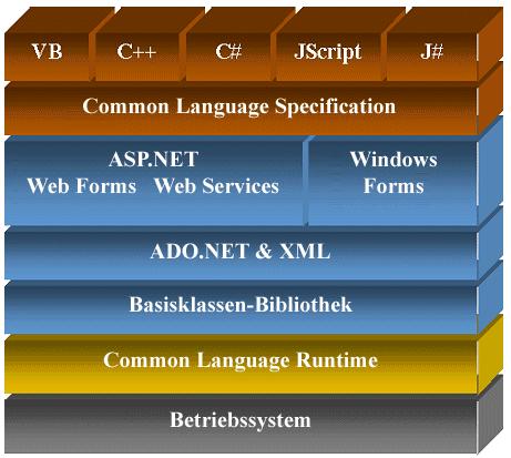 microsoft-net-framework-pre-release_2